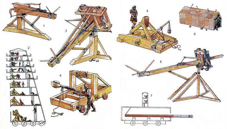 Боевые и осадные орудия в Древнем Риме