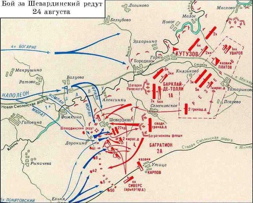 бородинское сражение в каком году произошло